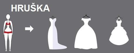 b2563f5140b9 Výběr svatebních šatů podle postavy  Co vám bude slušet a čemu se vyvarovat