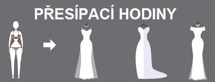 Výběr svatebních šatů podle postavy: Co vám bude slušet a čemu se vyvarovat?